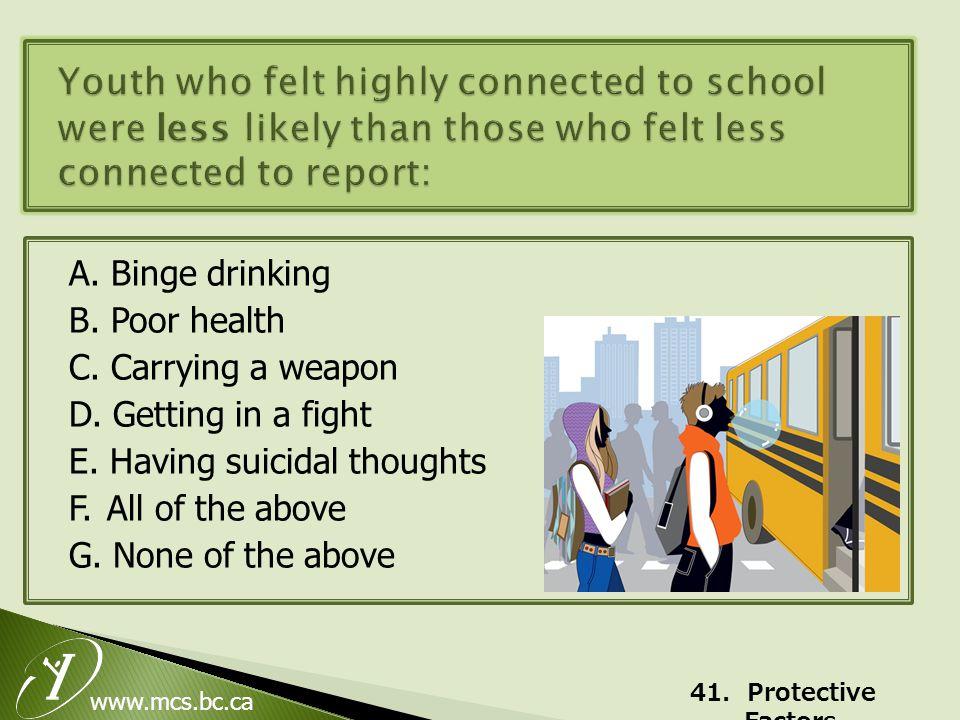 www.mcs.bc.ca A. Binge drinking B. Poor health C.