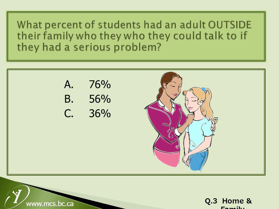 www.mcs.bc.ca A.76% B.56% C.36% Q.3 Home & Family