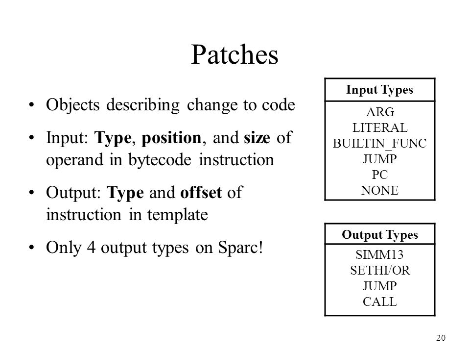 20 Patches Input Types ARG LITERAL BUILTIN_FUNC JUMP PC NONE Output Types SIMM13 SETHI/OR JUMP CALL Objects describing change to code Input: Type, pos