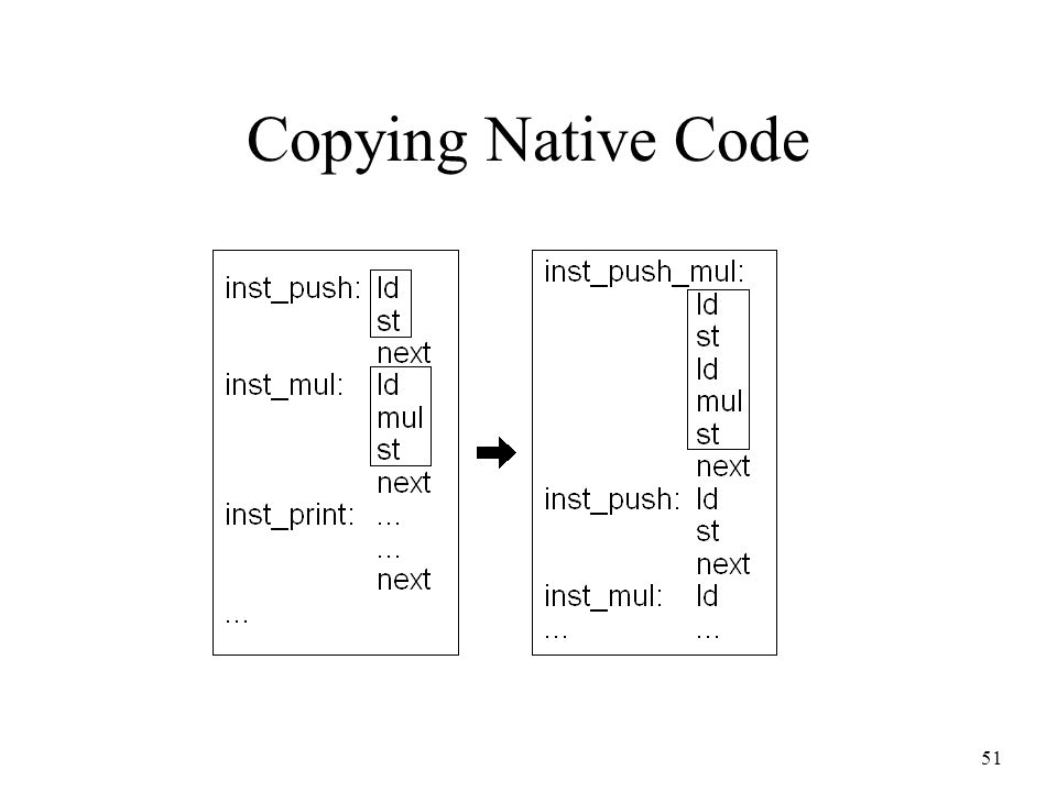51 Copying Native Code