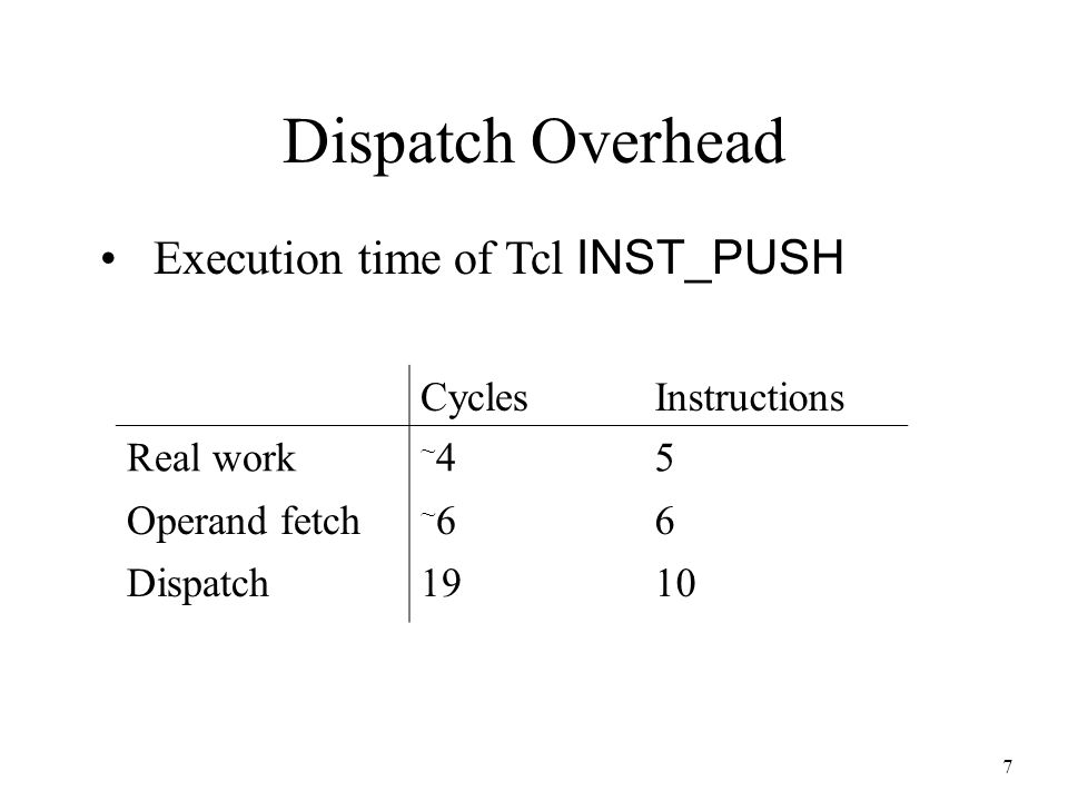 7 Dispatch Overhead CyclesInstructions Real work ~4~45 Operand fetch ~6~66 Dispatch1910 Execution time of Tcl INST_PUSH