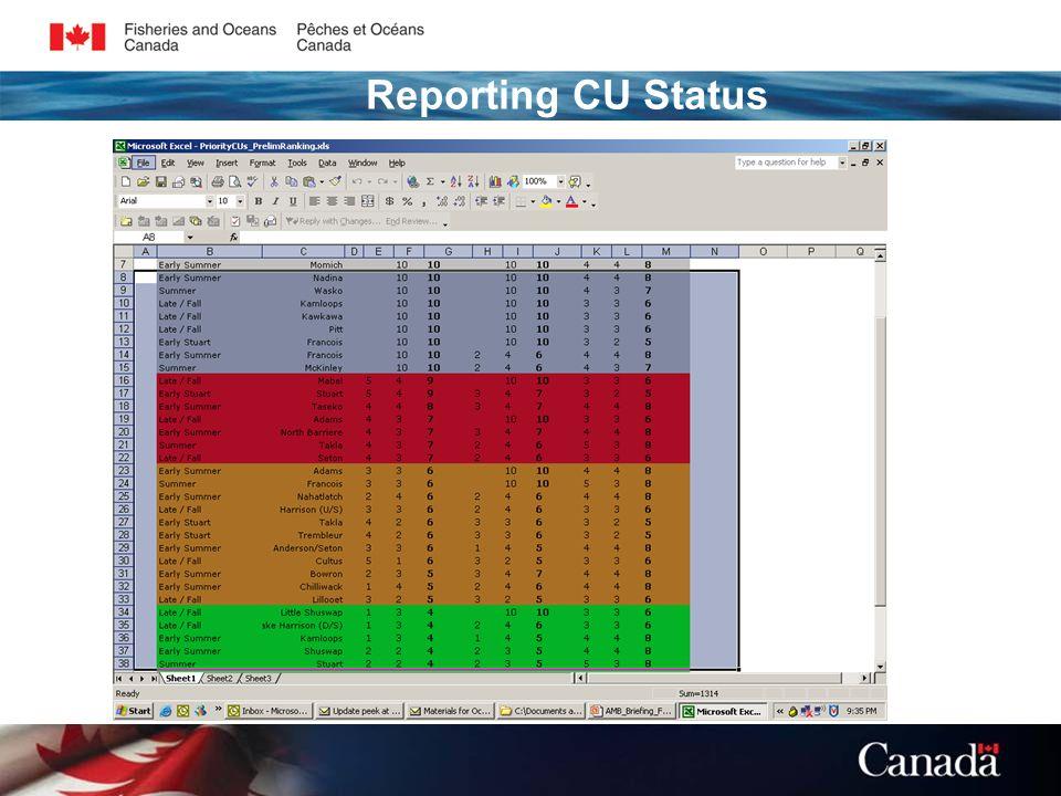 Reporting CU Status
