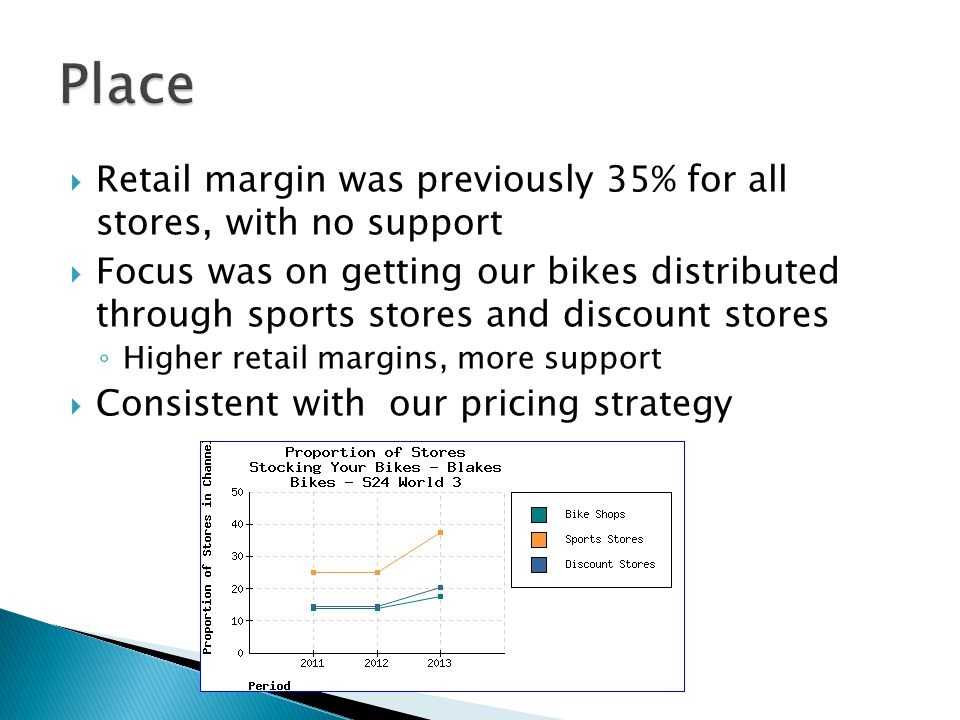  Retail margin was previously 35% for all stores, with no support  Focus was on getting our bikes distributed through sports stores and discount stores ◦ Higher retail margins, more support  Consistent with our pricing strategy