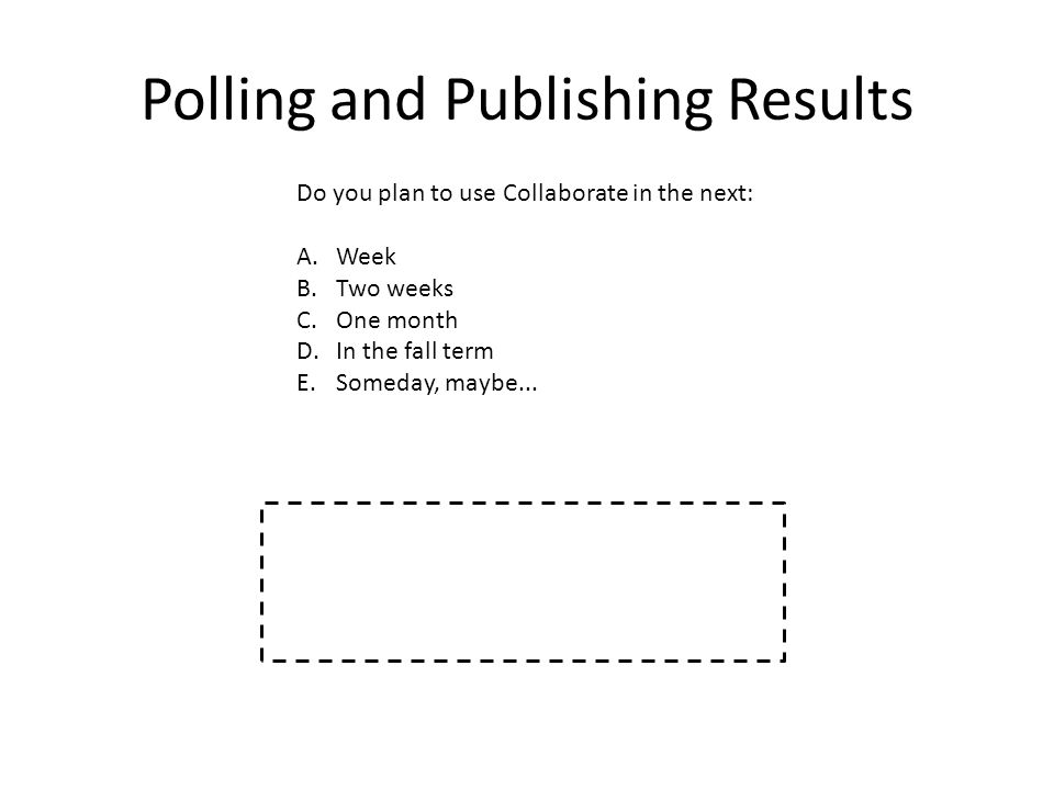 Polling and Publishing Results Do you plan to use Collaborate in the next: A.Week B.Two weeks C.One month D.In the fall term E.Someday, maybe...