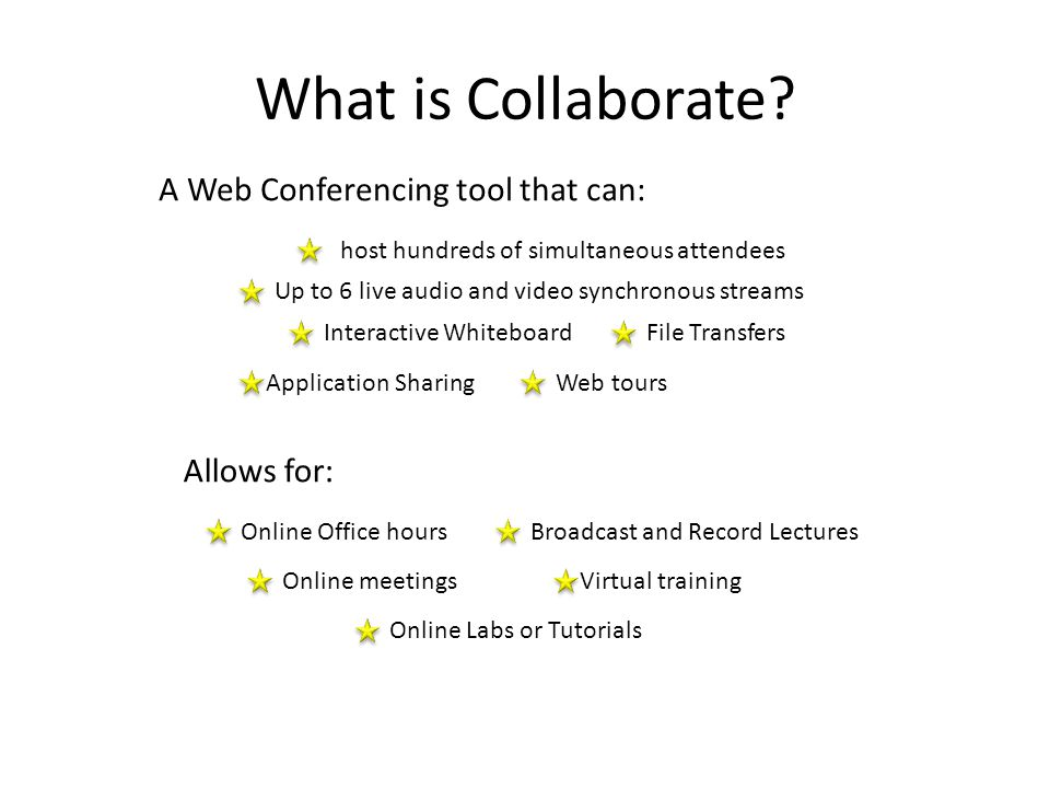 What is Collaborate.