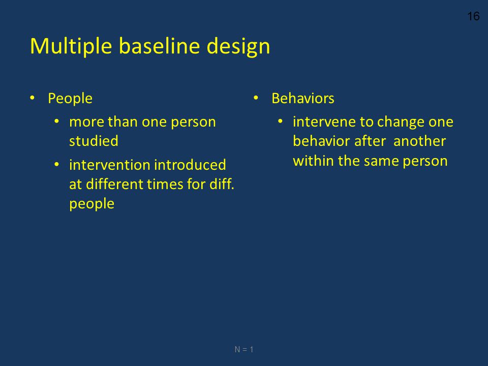 16 Multiple baseline design People more than one person studied intervention introduced at different times for diff. people Behaviors intervene to cha