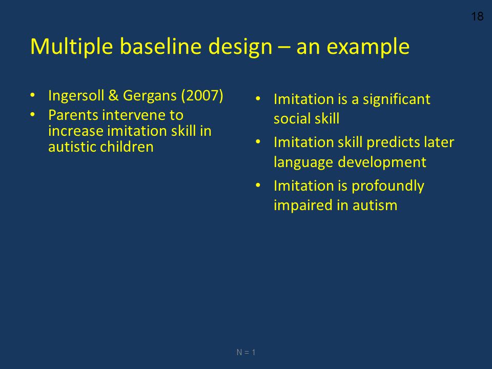 18 Multiple baseline design – an example Ingersoll & Gergans (2007) Parents intervene to increase imitation skill in autistic children Imitation is a significant social skill Imitation skill predicts later language development Imitation is profoundly impaired in autism N = 1