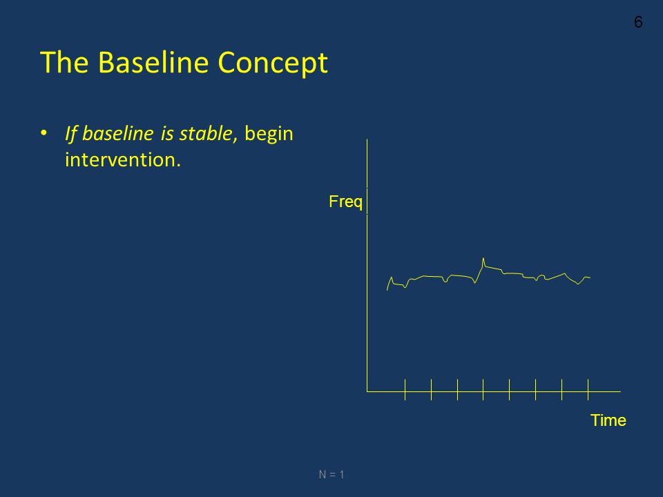 6 The Baseline Concept If baseline is stable, begin intervention. N = 1 Freq Time