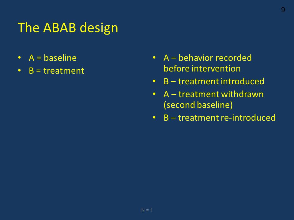 9 The ABAB design A = baseline B = treatment A – behavior recorded before intervention B – treatment introduced A – treatment withdrawn (second baseline) B – treatment re-introduced N = 1