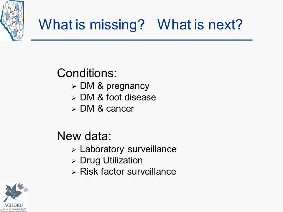 Conditions:  DM & pregnancy  DM & foot disease  DM & cancer New data:  Laboratory surveillance  Drug Utilization  Risk factor surveillance What is missing.