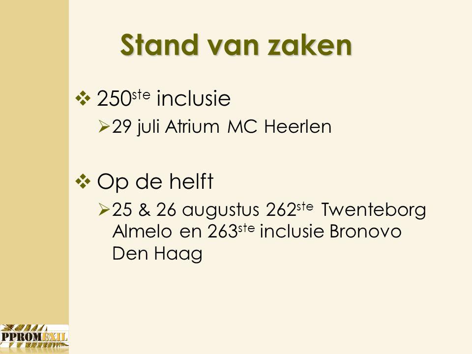  250 ste inclusie  29 juli Atrium MC Heerlen  Op de helft  25 & 26 augustus 262 ste Twenteborg Almelo en 263 ste inclusie Bronovo Den Haag