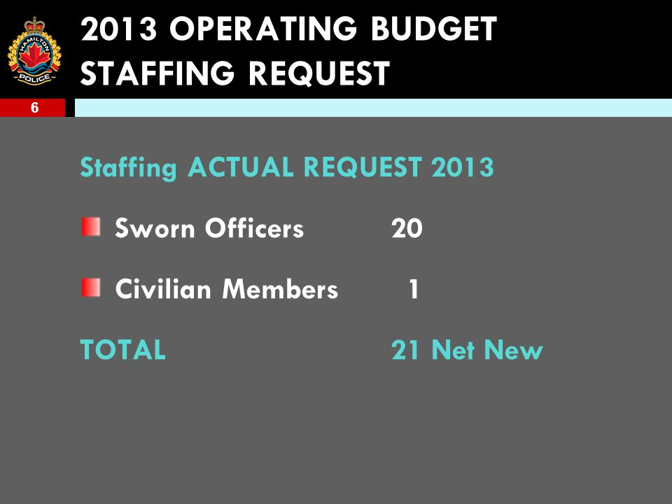6 2013 OPERATING BUDGET STAFFING REQUEST Staffing ACTUAL REQUEST 2013 Sworn Officers20 Civilian Members 1 TOTAL 21 Net New