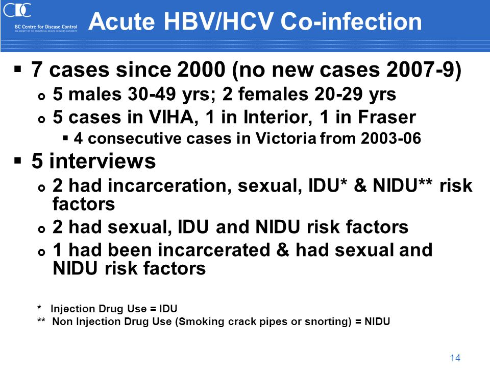 14 Acute HBV/HCV Co-infection  7 cases since 2000 (no new cases 2007-9)  5 males 30-49 yrs; 2 females 20-29 yrs  5 cases in VIHA, 1 in Interior, 1 in Fraser  4 consecutive cases in Victoria from 2003-06  5 interviews  2 had incarceration, sexual, IDU* & NIDU** risk factors  2 had sexual, IDU and NIDU risk factors  1 had been incarcerated & had sexual and NIDU risk factors * Injection Drug Use = IDU ** Non Injection Drug Use (Smoking crack pipes or snorting) = NIDU