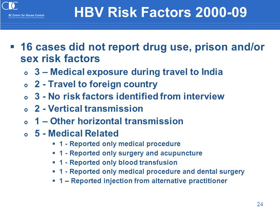 24 HBV Risk Factors 2000-09  16 cases did not report drug use, prison and/or sex risk factors  3 – Medical exposure during travel to India  2 - Travel to foreign country  3 - No risk factors identified from interview  2 - Vertical transmission  1 – Other horizontal transmission  5 - Medical Related  1 - Reported only medical procedure  1 - Reported only surgery and acupuncture  1 - Reported only blood transfusion  1 - Reported only medical procedure and dental surgery  1 – Reported injection from alternative practitioner