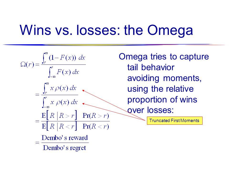 Wins vs.