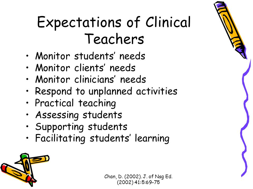 Teaching & learning Problem- solving Relationship Building Learner Knowledge Learning Environment Subject Knowledge Patient Knowledge Role- Modeling