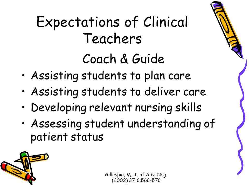 Gillespie, M. J. of Adv. Nsg. (2002) 37:6:566-576 Expectations of Clinical Teachers Coach & Guide Assisting students to plan care Assisting students t