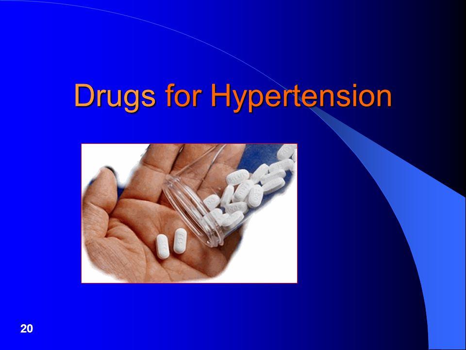 20 Drugs for Hypertension