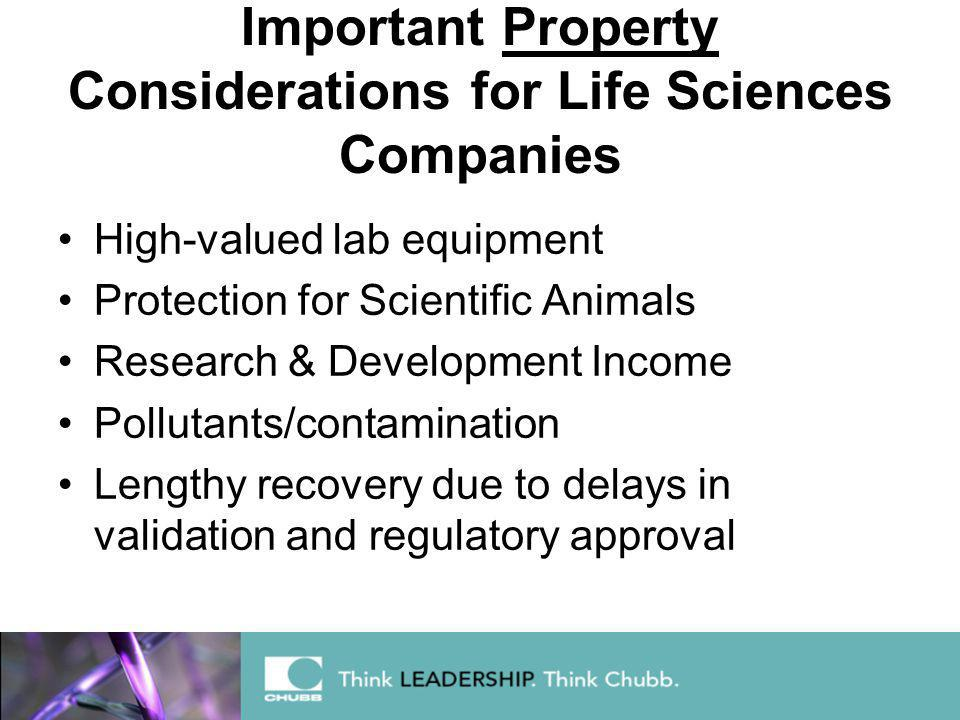Important Property Considerations for Life Sciences Companies High-valued lab equipment Protection for Scientific Animals Research & Development Income Pollutants/contamination Lengthy recovery due to delays in validation and regulatory approval