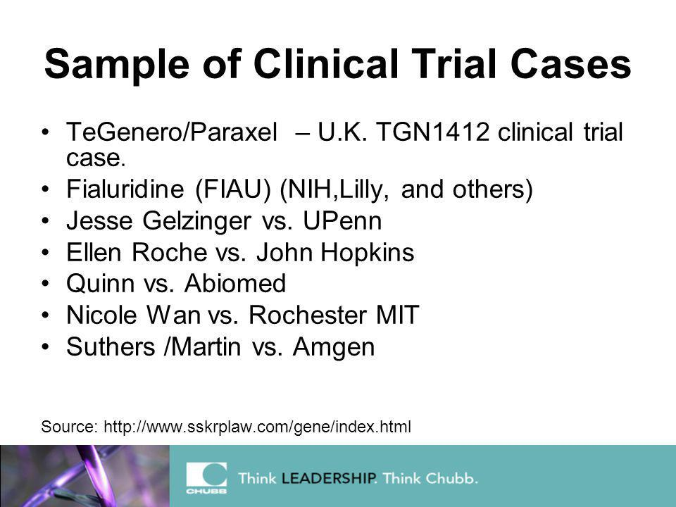 Sample of Clinical Trial Cases TeGenero/Paraxel – U.K. TGN1412 clinical trial case. Fialuridine (FIAU) (NIH,Lilly, and others) Jesse Gelzinger vs. UPe