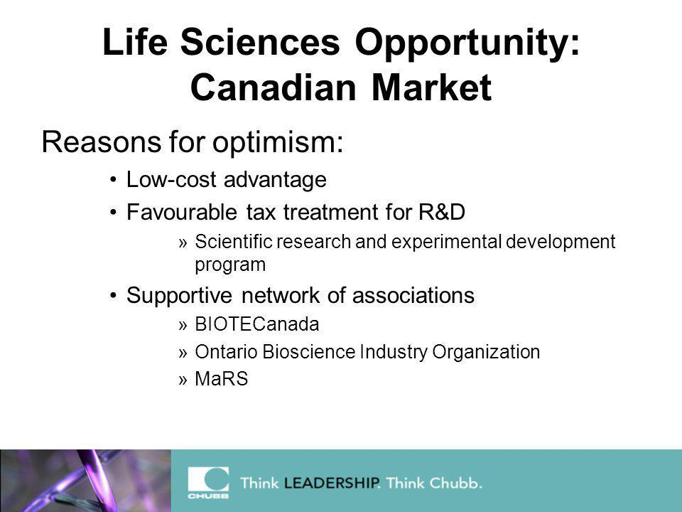 Life Sciences Opportunity: Canadian Market Reasons for optimism: Low-cost advantage Favourable tax treatment for R&D »Scientific research and experimental development program Supportive network of associations »BIOTECanada »Ontario Bioscience Industry Organization »MaRS