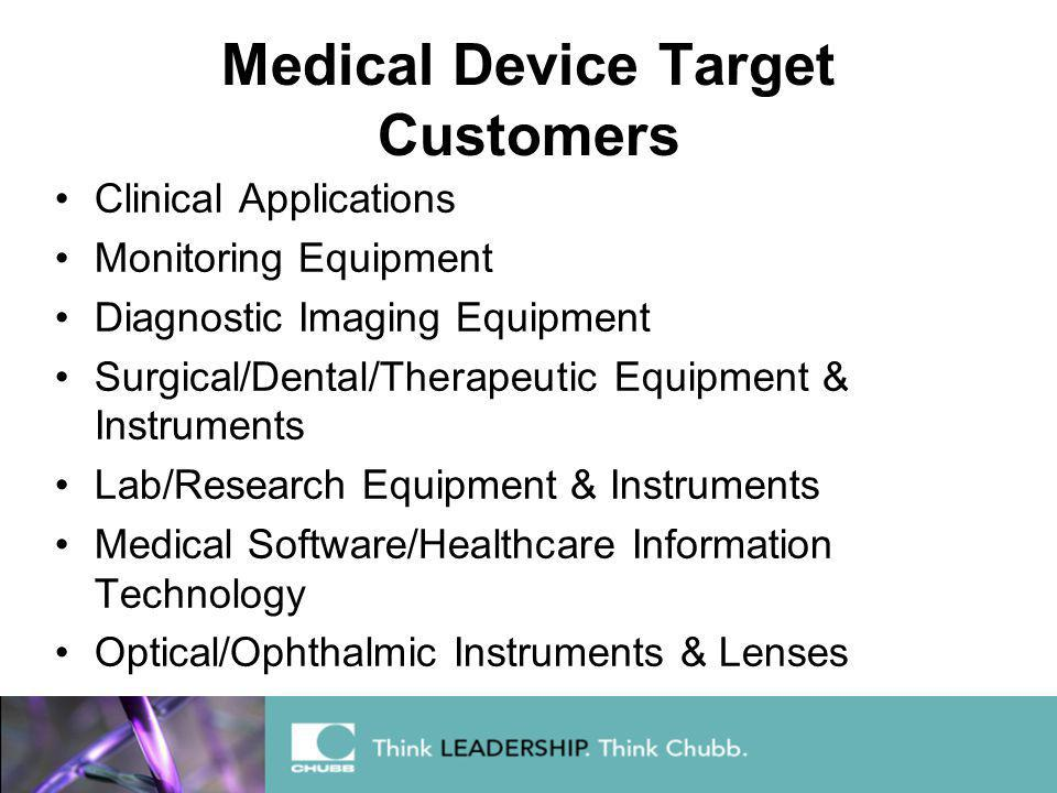 Medical Device Target Customers Clinical Applications Monitoring Equipment Diagnostic Imaging Equipment Surgical/Dental/Therapeutic Equipment & Instruments Lab/Research Equipment & Instruments Medical Software/Healthcare Information Technology Optical/Ophthalmic Instruments & Lenses
