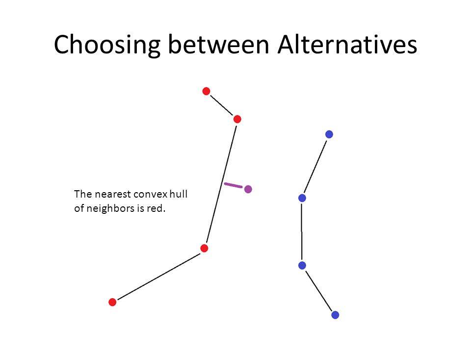 Choosing between Alternatives The nearest convex hull of neighbors is red.