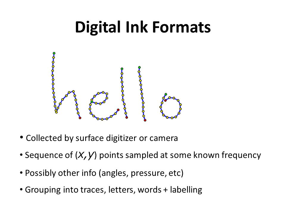 Digital Ink Formats Collected by surface digitizer or camera Sequence of ( x,y ) points sampled at some known frequency Possibly other info (angles, p
