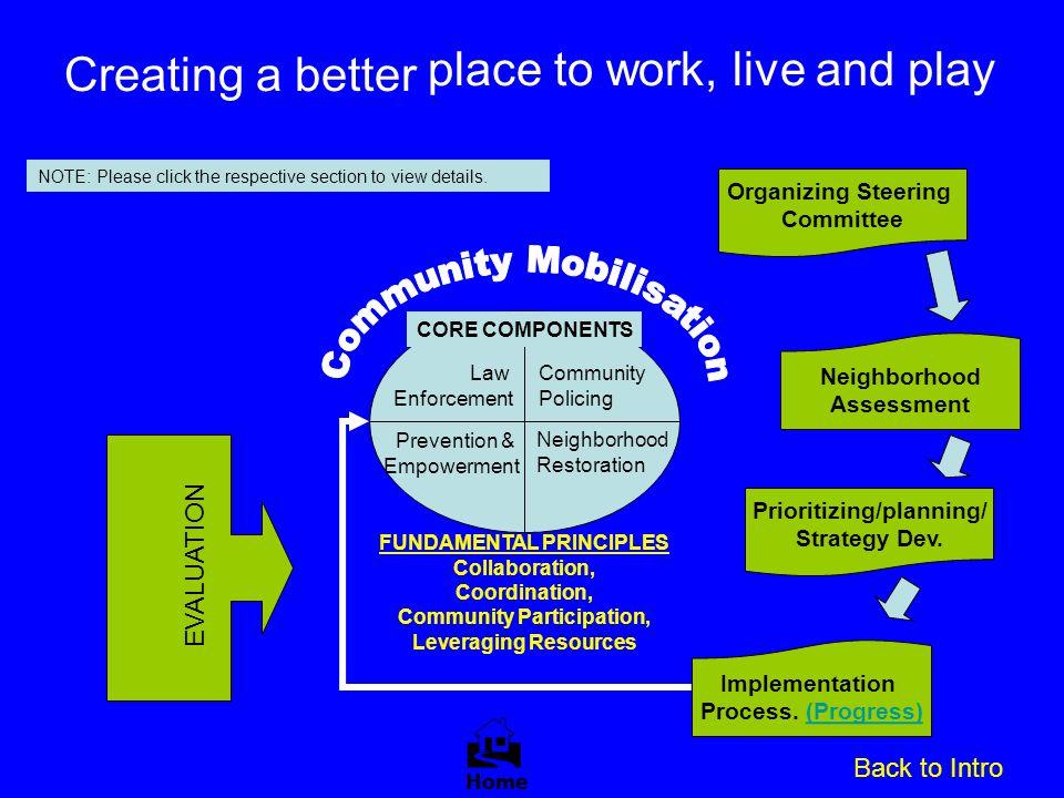 Creating a better Law Enforcement Community Policing Prevention & Empowerment Neighborhood Restoration FUNDAMENTAL PRINCIPLES Collaboration, Coordinat