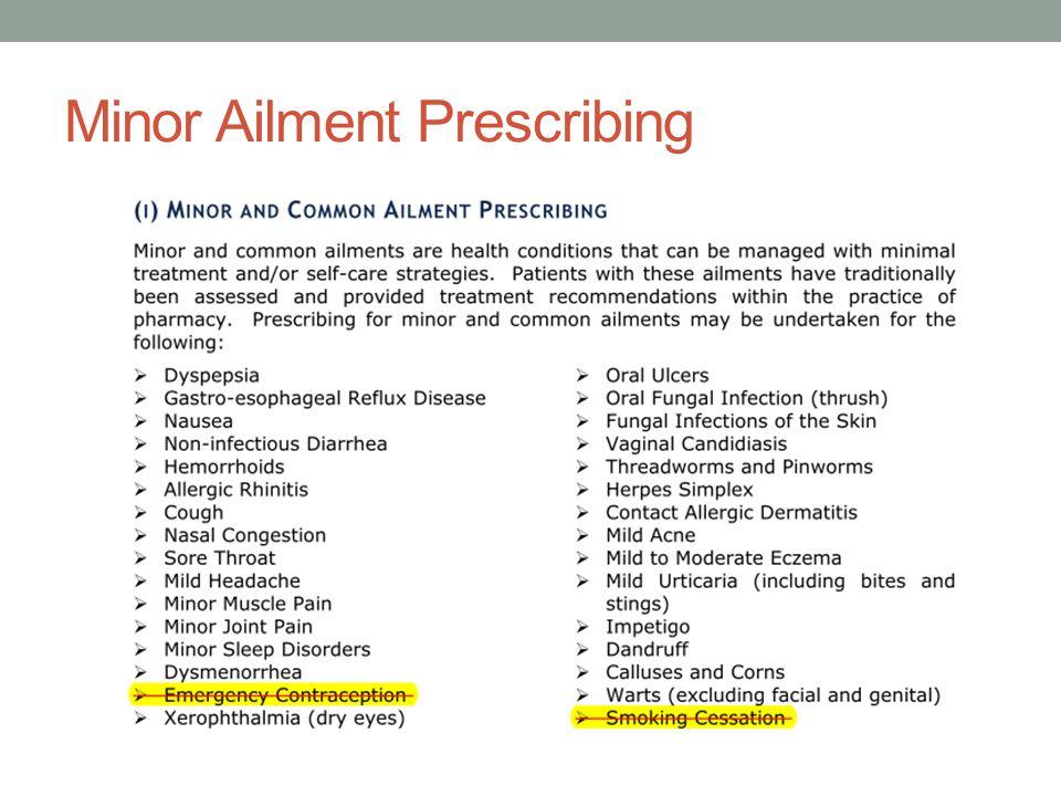 Minor Ailment Prescribing