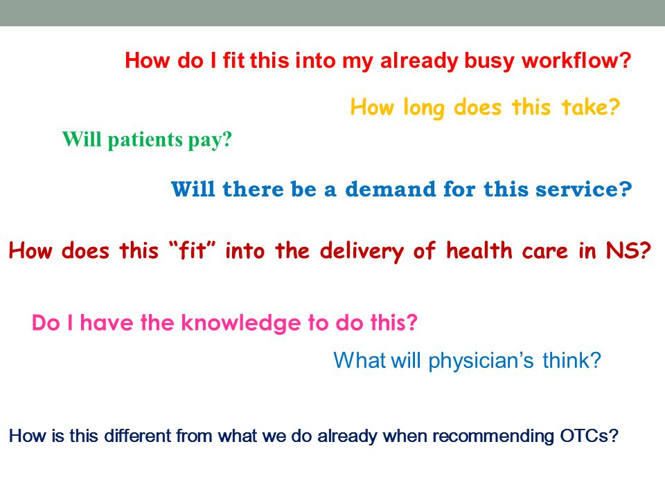 Will patients pay.How do I fit this into my already busy workflow.