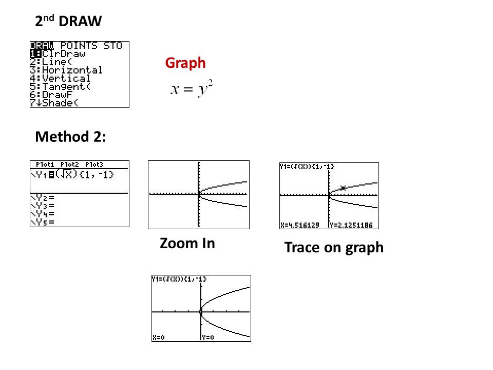 Graph Method 2: 2 nd DRAW Zoom In Trace on graph