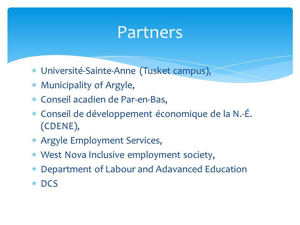  Université-Sainte-Anne (Tusket campus),  Municipality of Argyle,  Conseil acadien de Par-en-Bas,  Conseil de développement économique de la N.-É.