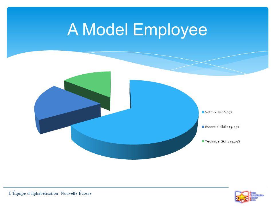 A Model Employee L'Équipe d alphabétisation- Nouvelle-Écosse