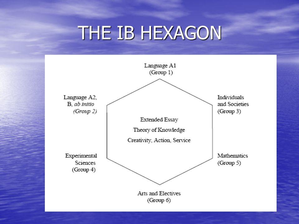 THE IB HEXAGON