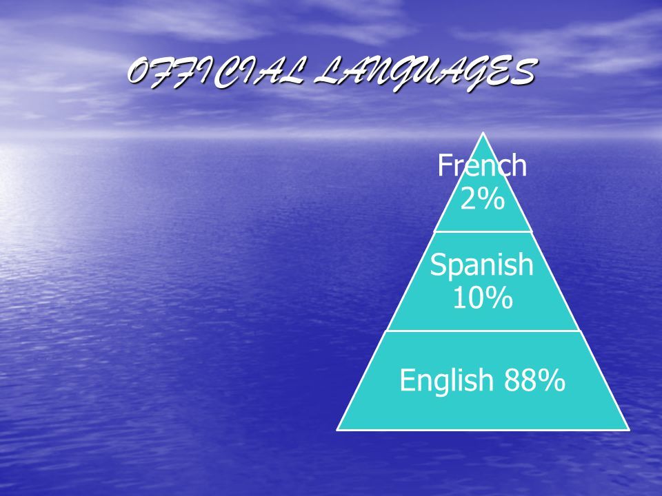 OFFICIAL LANGUAGES French 2% Spanish 10% English 88%