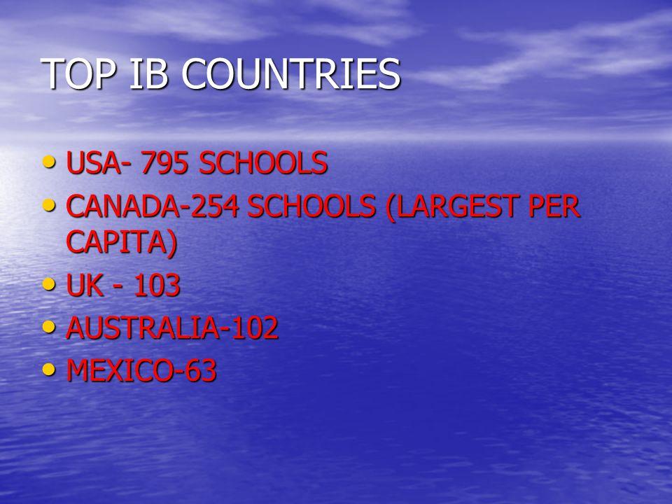 TOP IB COUNTRIES USA- 795 SCHOOLS USA- 795 SCHOOLS CANADA-254 SCHOOLS (LARGEST PER CAPITA) CANADA-254 SCHOOLS (LARGEST PER CAPITA) UK - 103 UK - 103 A
