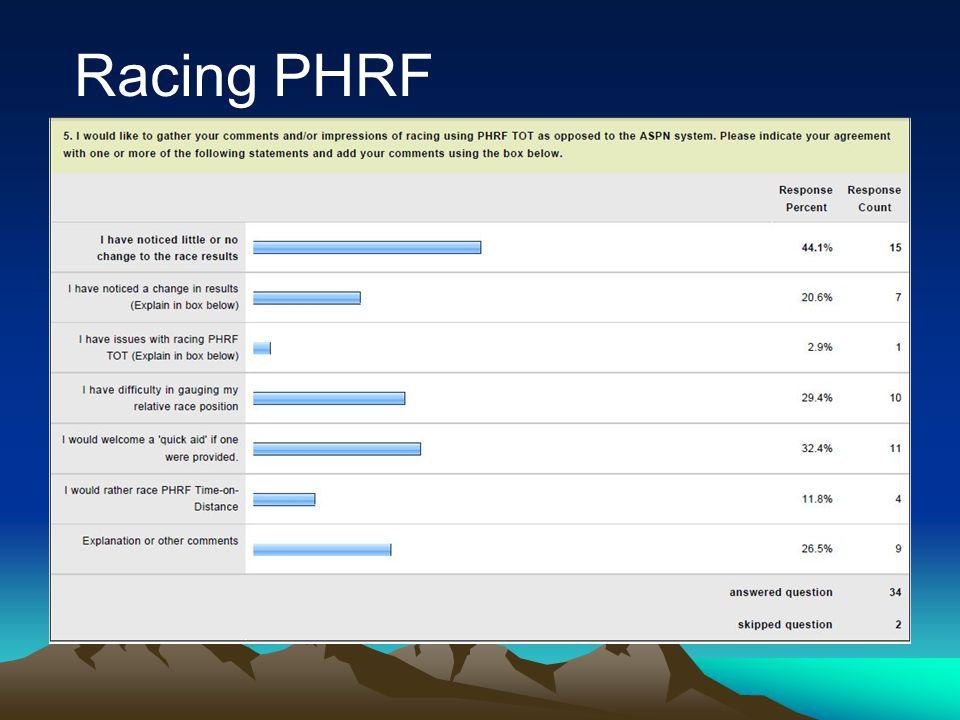 Racing PHRF