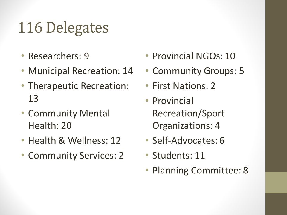 116 Delegates Researchers: 9 Municipal Recreation: 14 Therapeutic Recreation: 13 Community Mental Health: 20 Health & Wellness: 12 Community Services: 2 Provincial NGOs: 10 Community Groups: 5 First Nations: 2 Provincial Recreation/Sport Organizations: 4 Self-Advocates: 6 Students: 11 Planning Committee: 8