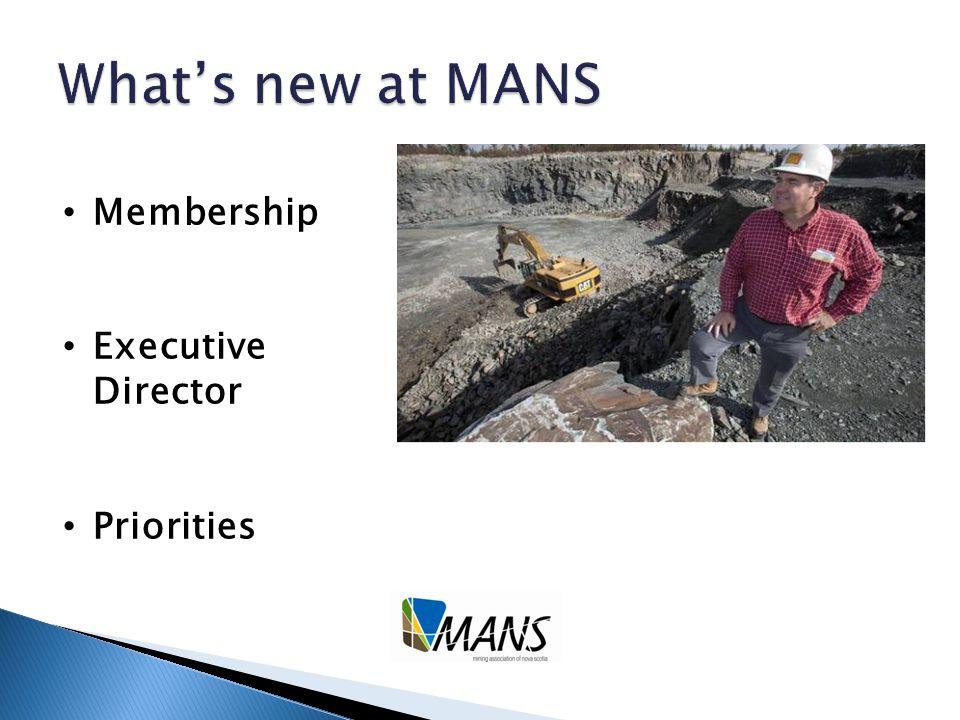 Membership Executive Director Priorities