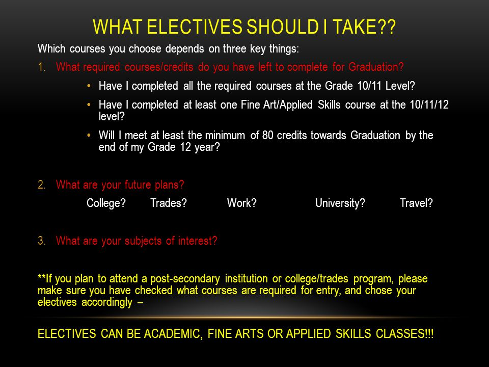 ELECTIVE COURSES Several options to explore and things to consider at the Grade 12 level….