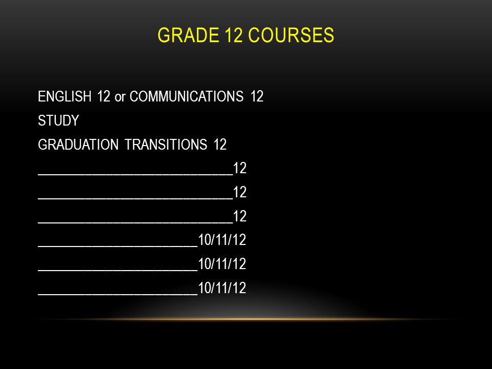 Graduation Requirements… ENGLISH F.A. & A.S. P.E. MATH SOCIAL STUDIES SCIENCE OTHER ELECTIVES Language Arts 104 Credits Language Arts 114 Credits Lang