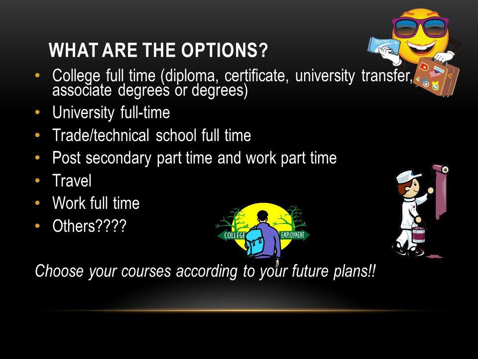 Post Secondary Education Planning Career Planning Scholarships & Awards Career Development/ Delta School District Career Programs (ACE-IT, SSA, Trades