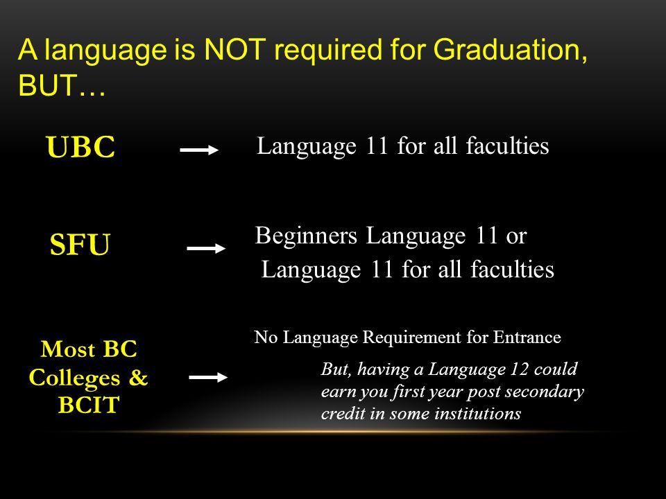 LANGUAGE…DO I NEED IT? ?