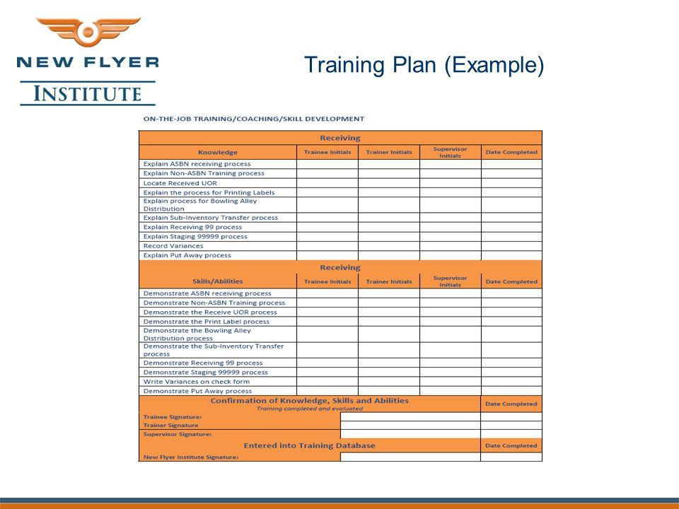 Training Plan (Example)