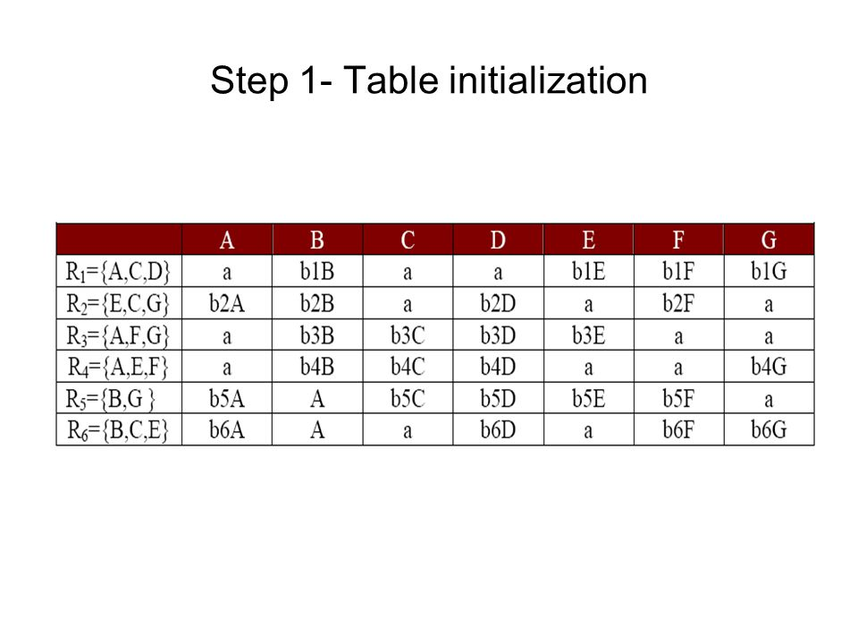 Step 1- Table initialization