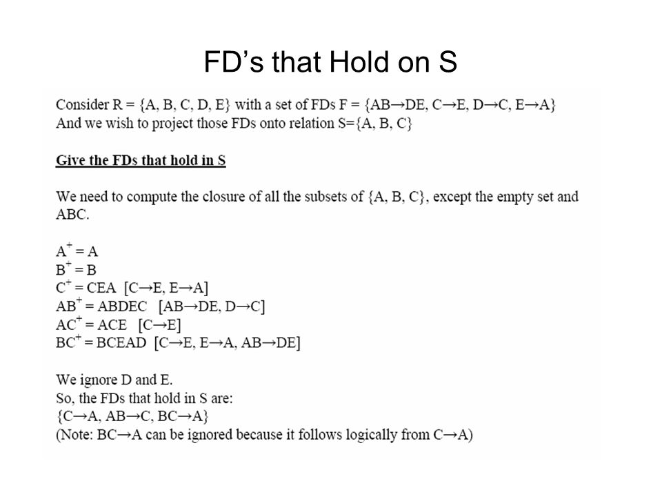 FD's that Hold on S