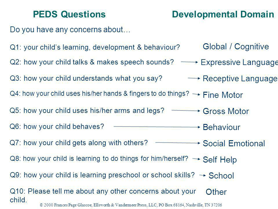 PEDS QuestionsDevelopmental Domain Q1: your child's learning, development & behaviour.