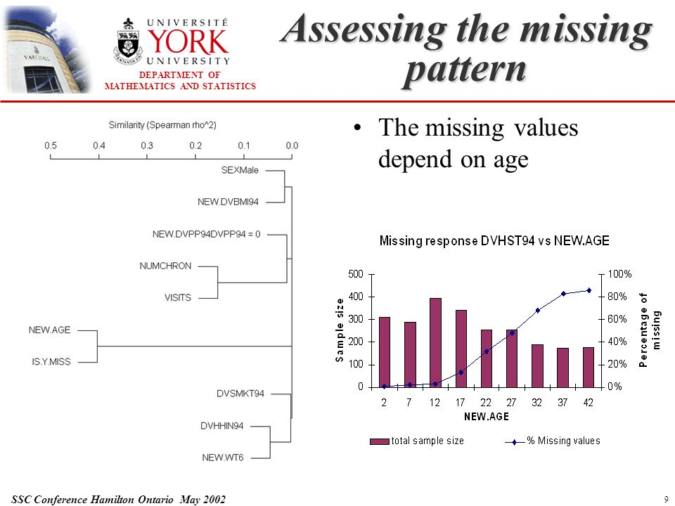 DEPARTMENT OF MATHEMATICS AND STATISTICS SSC Conference Hamilton Ontario May 2002 9 The missing values depend on age Assessing the missing pattern