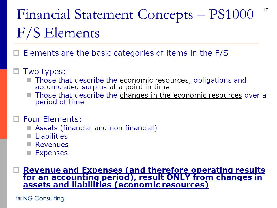 17 Financial Statement Concepts – PS1000 F/S Elements  Elements are the basic categories of items in the F/S  Two types: Those that describe the economic resources, obligations and accumulated surplus at a point in time Those that describe the changes in the economic resources over a period of time  Four Elements: Assets (financial and non financial) Liabilities Revenues Expenses  Revenue and Expenses (and therefore operating results for an accounting period), result ONLY from changes in assets and liabilities (economic resources)